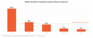 twitter-customer-service-channel